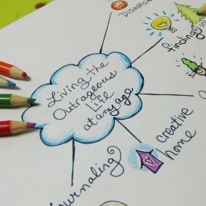 5 вариантов использования Ментальных Карт, которые понравятся детям