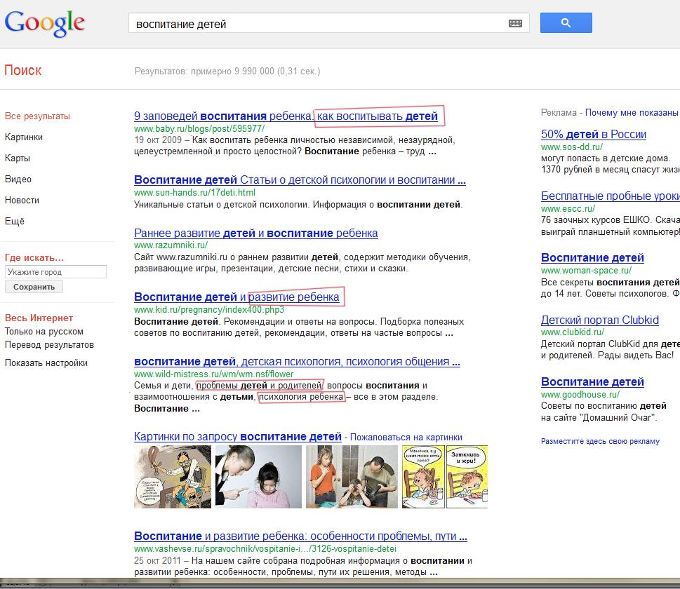 анализ выдачи гугла